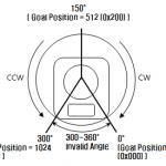 xl320-angle-range